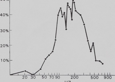 1979-Web-SignalProcessingForTolerance-6