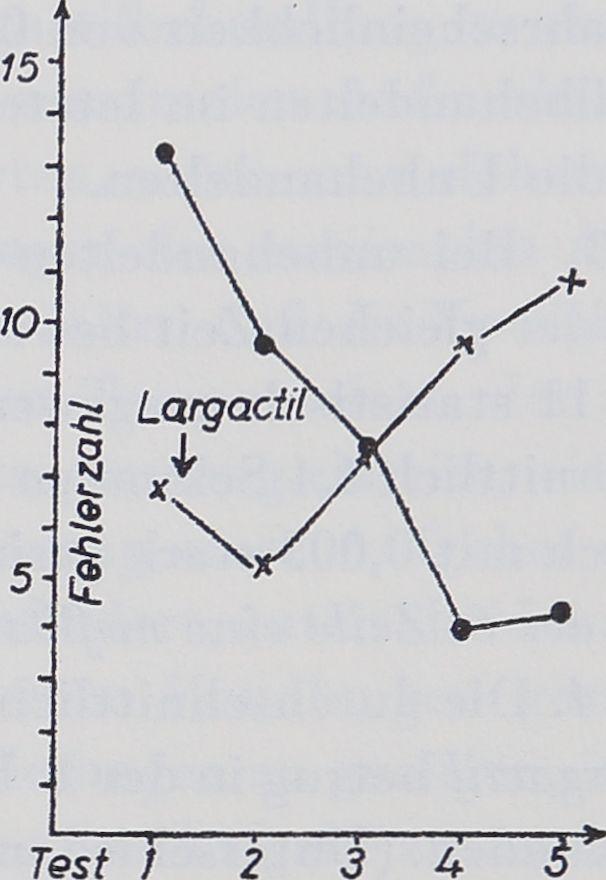 1955-Die-Wirkung-2
