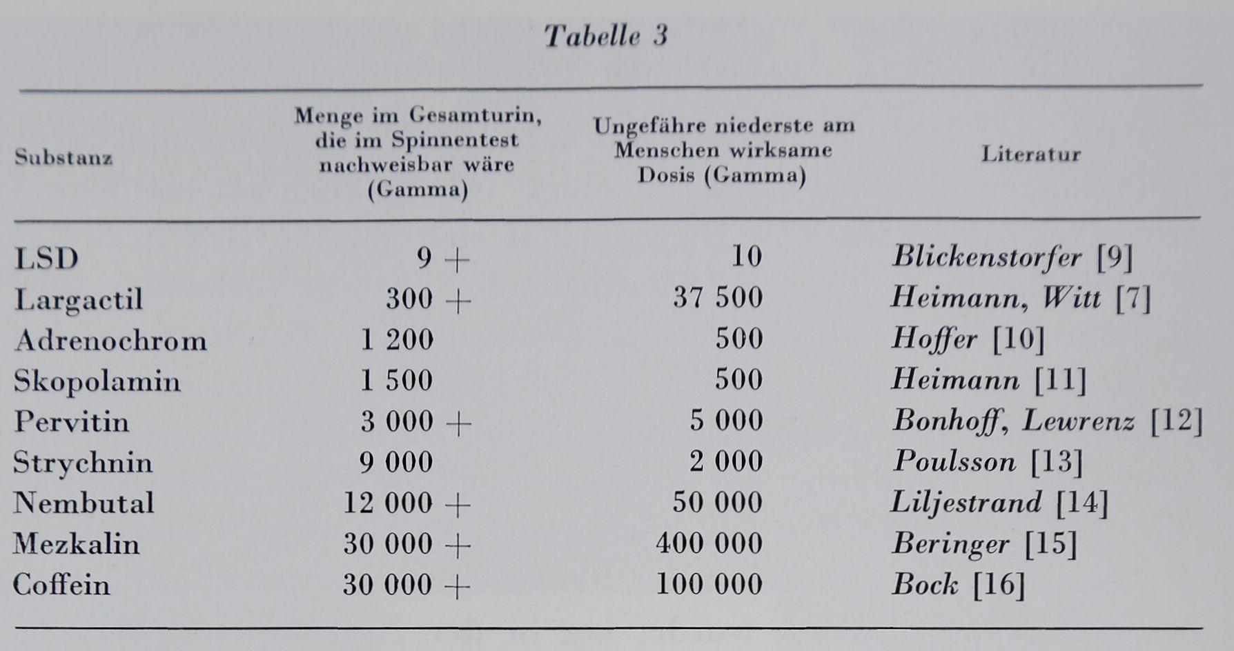 1956-Biologische-5