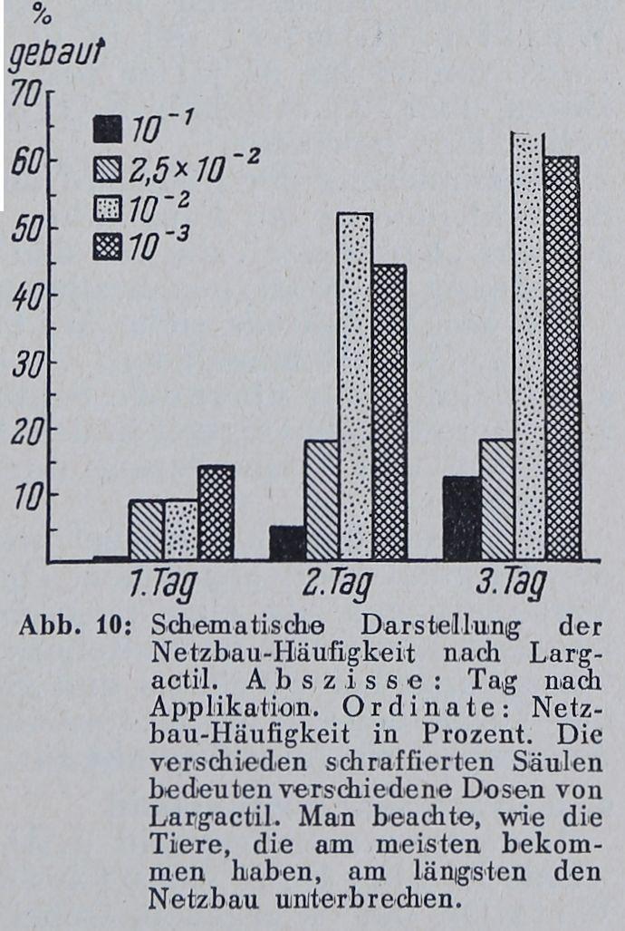 1956-Der-Netzbau-10