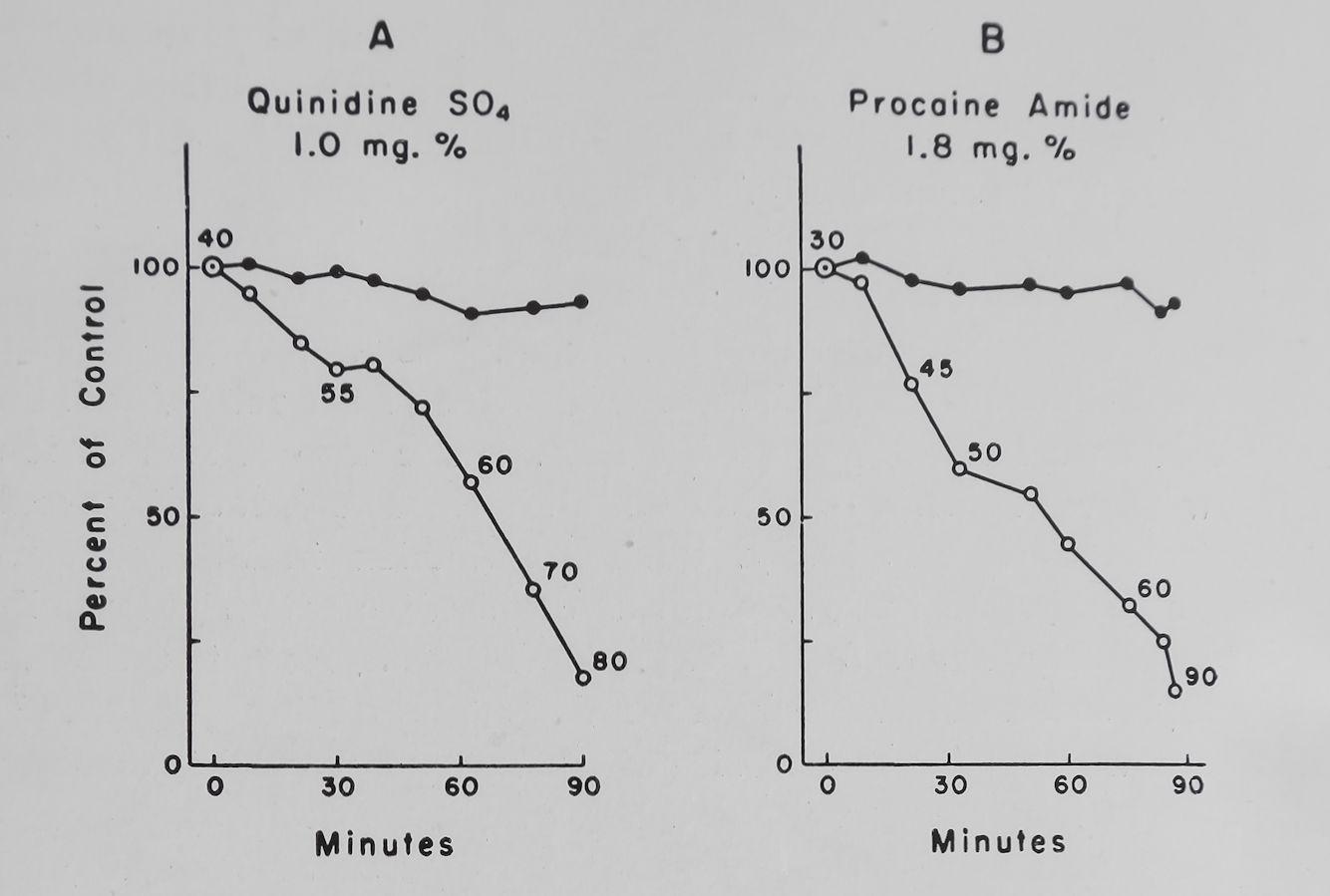 1963-CardiacGlycosidesAndCalcium-11