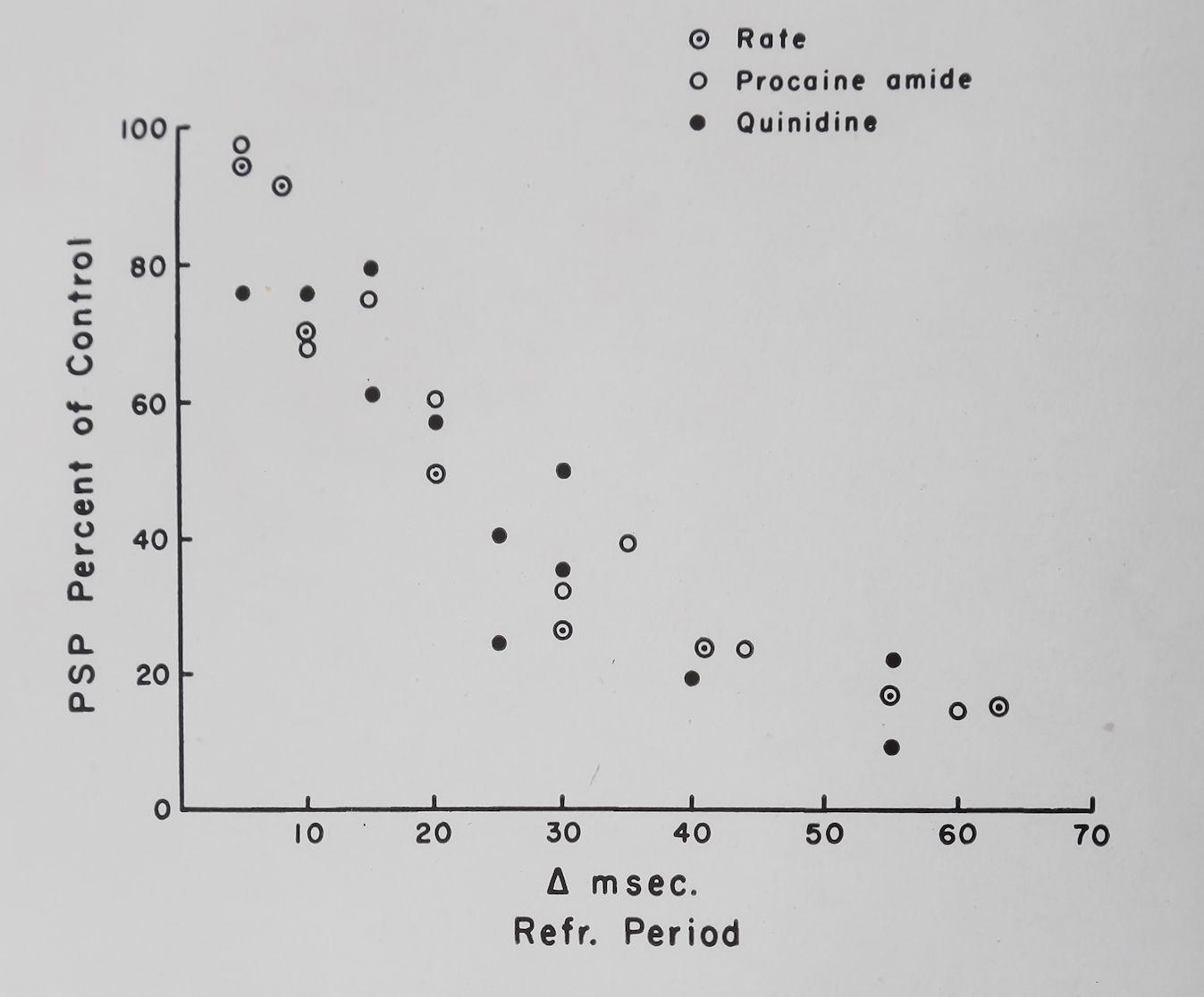 1963-CardiacGlycosidesAndCalcium-12