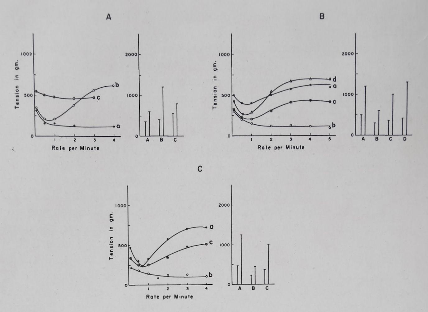 1963-CardiacGlycosidesAndCalcium-6