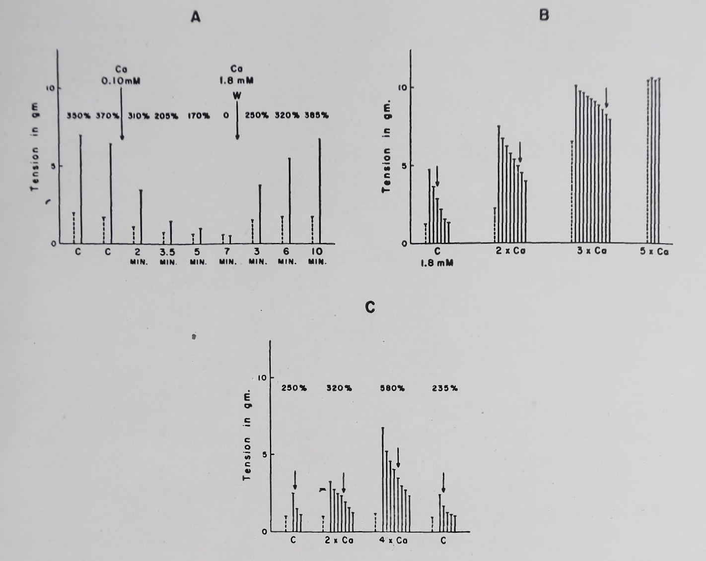 1963-CardiacGlycosidesAndCalcium-8