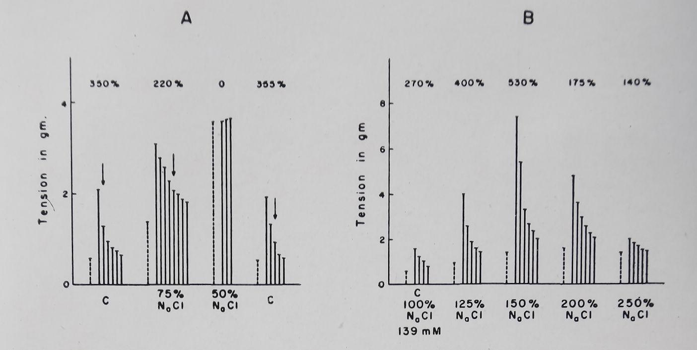 1963-CardiacGlycosidesAndCalcium-9