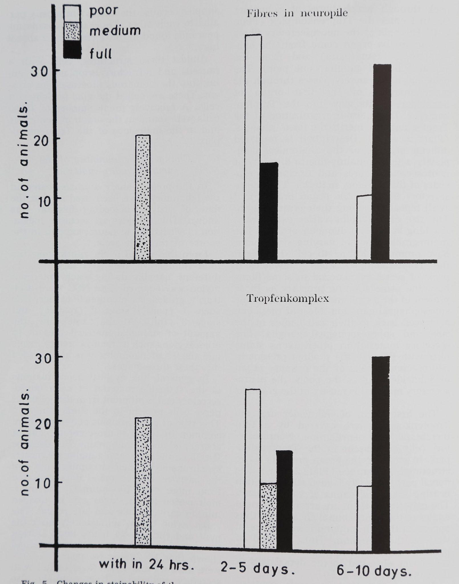 1973-HistoryOfTheNeurosecretory-5