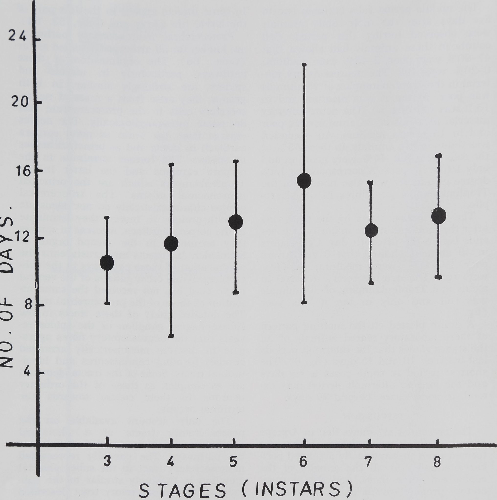 1973-HistoryOfTheNeurosecretory-6