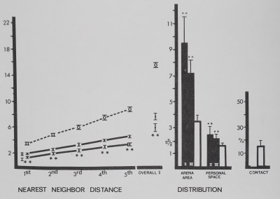 1979-MeasurementOfSpatialBehavior-12