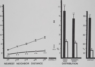 1979-MeasurementOfSpatialBehavior-13