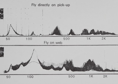 1979-Web-SignalProcessingForTolerance-4