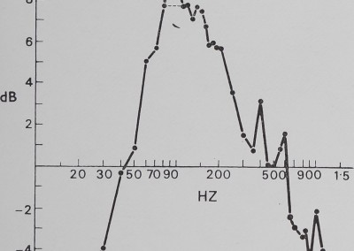 1979-Web-SignalProcessingForTolerance-5