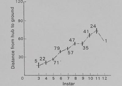 1977-Web-SiteSelectionByOrbWeb-2