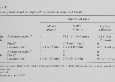 1978-MaleMatingStrategies-1